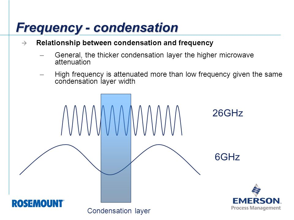 relationship between antenna size and frequency