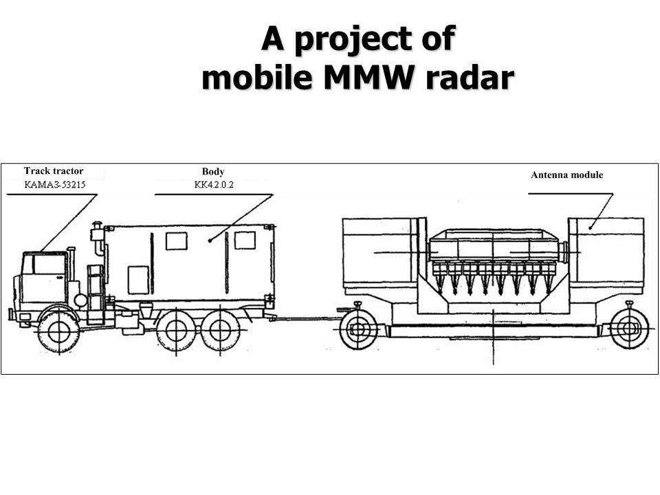 prospects of high power millimeter wave radar a  tolkachev
