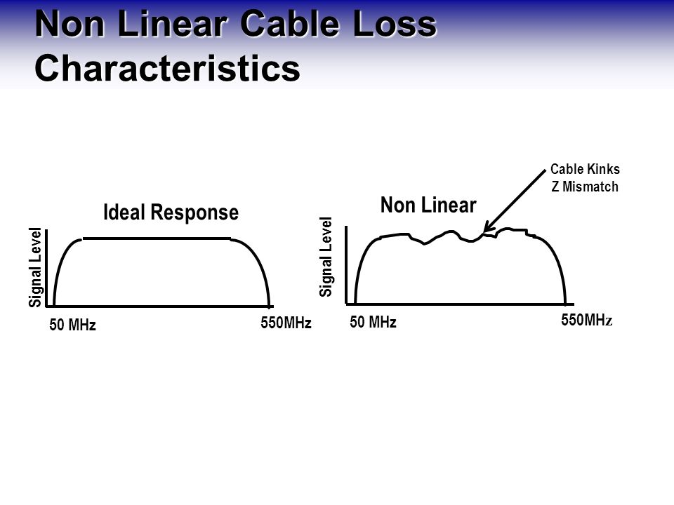 characteristics of coaxial cable pdf