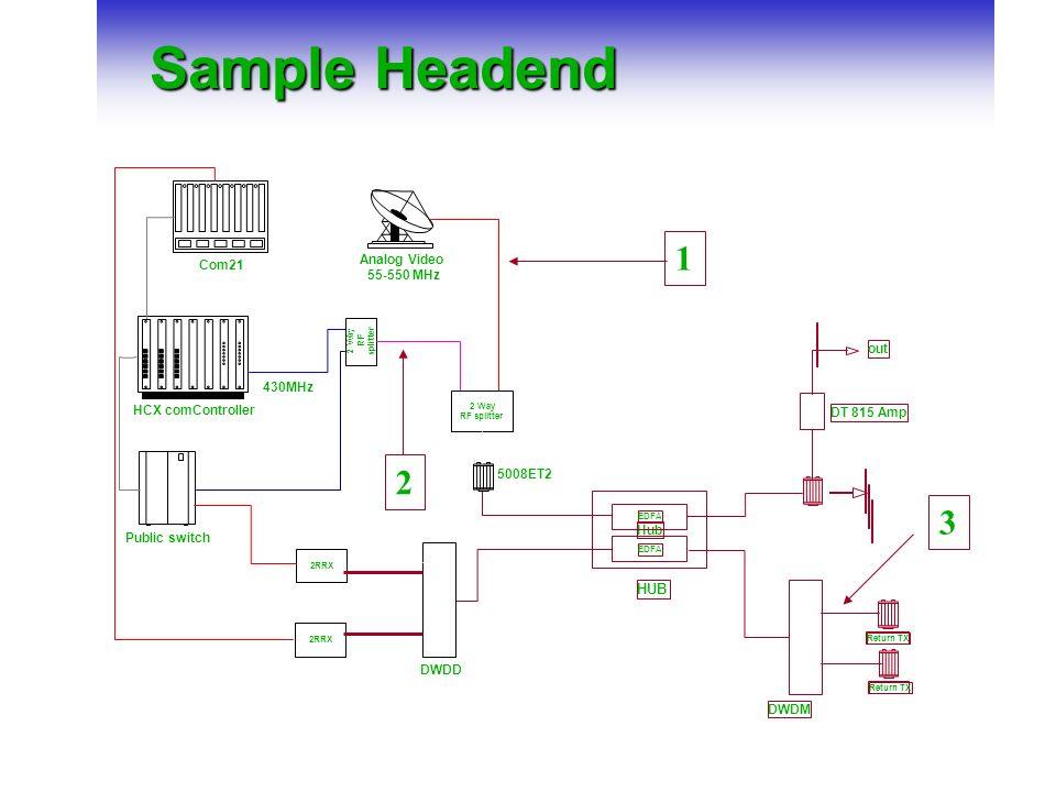 2 way paddle wiring paddle free printable wiring diagrams