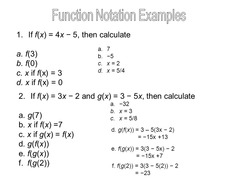 Algebra 1 function notation worksheet answer key