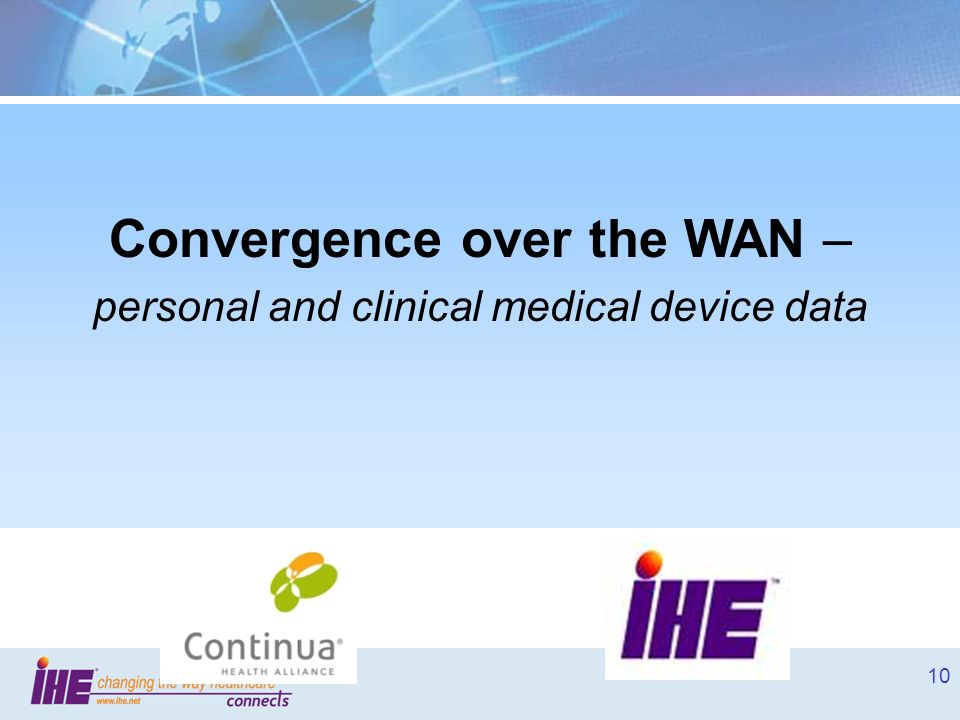 Convergence over the WAN –