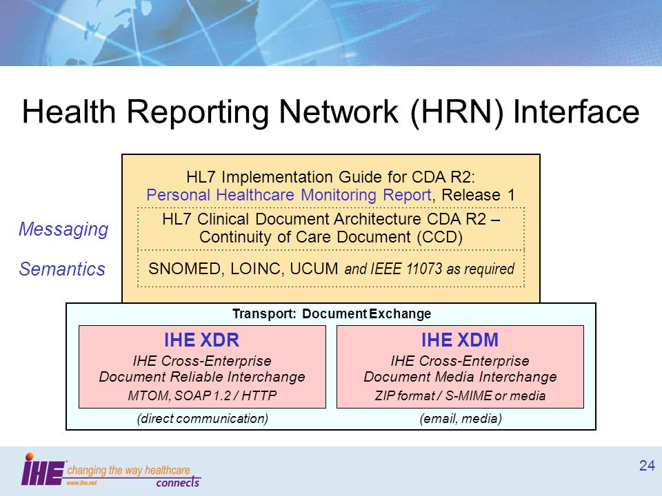 Health Reporting Network (HRN) Interface