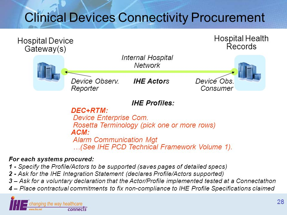 Clinical Devices Connectivity Procurement