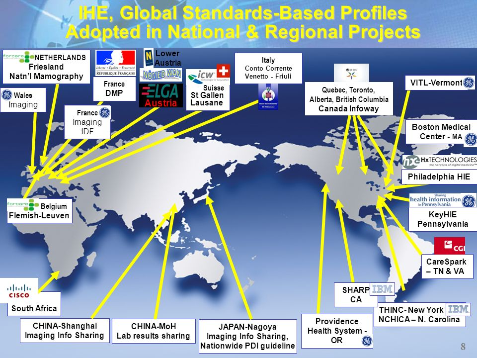 IHE, Global Standards-Based Profiles Adopted in National & Regional Projects