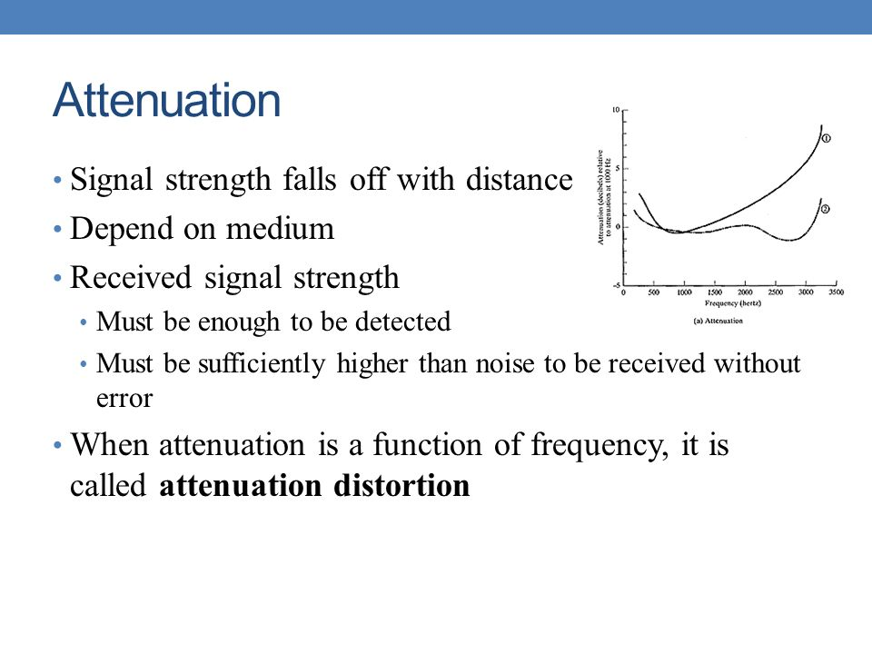 Attenuation Signal strength falls off with distance Depend on medium