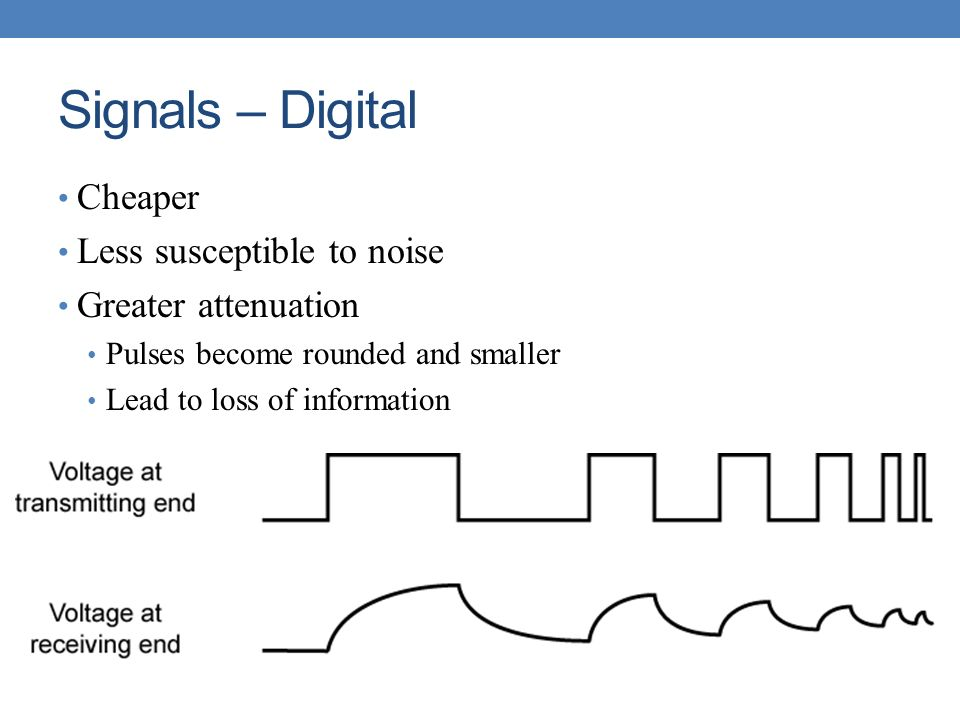 Signals – Digital Cheaper Less susceptible to noise