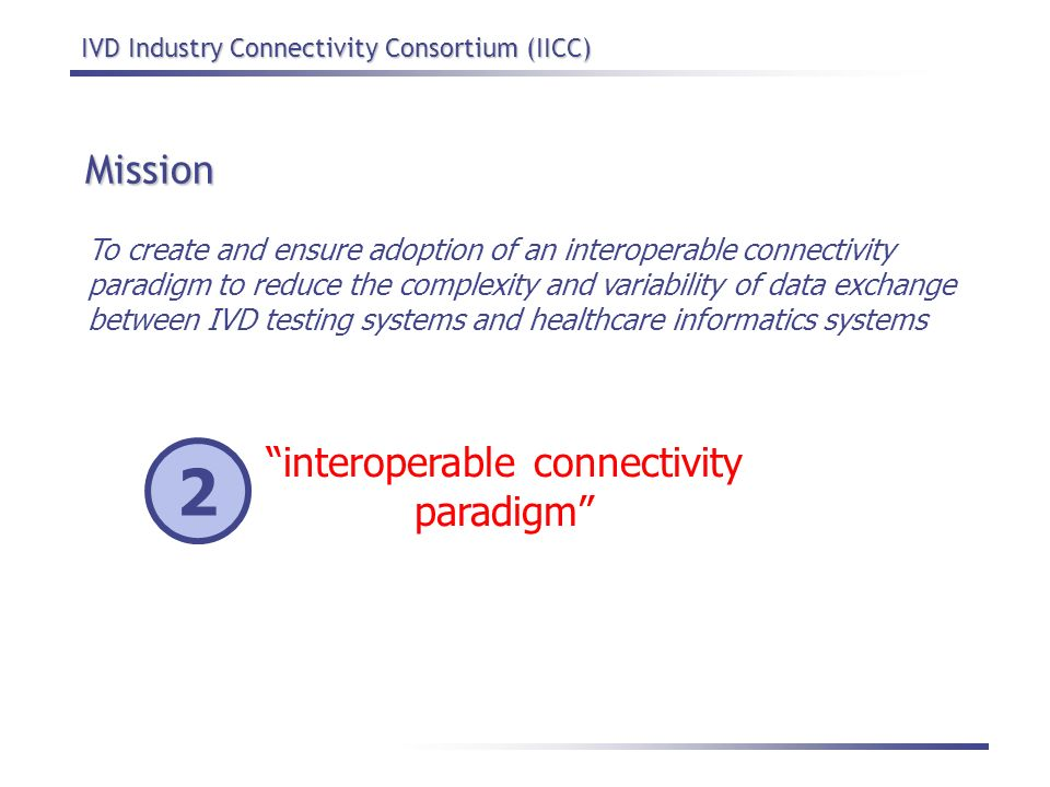 interoperable connectivity paradigm