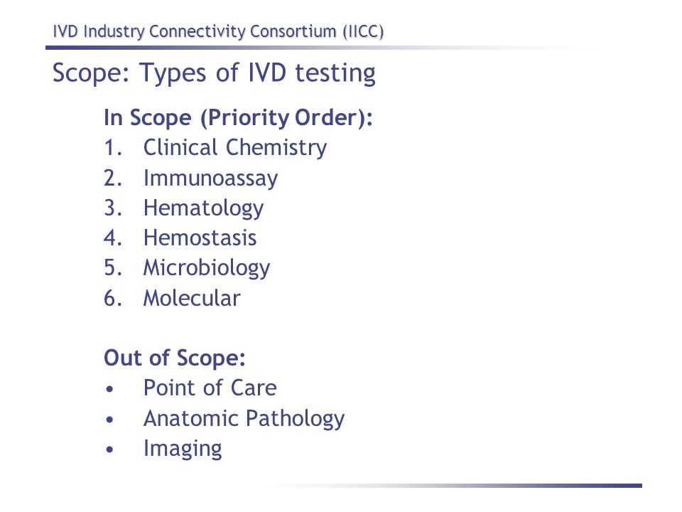 Scope: Types of IVD testing
