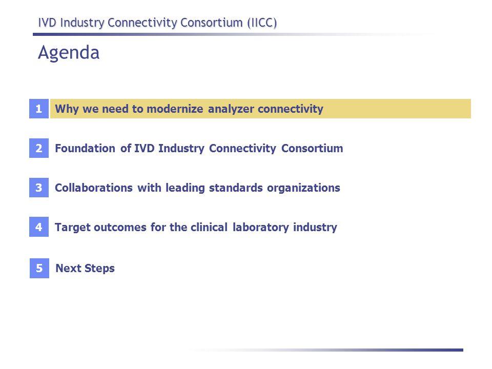 Agenda 1 Why we need to modernize analyzer connectivity 2
