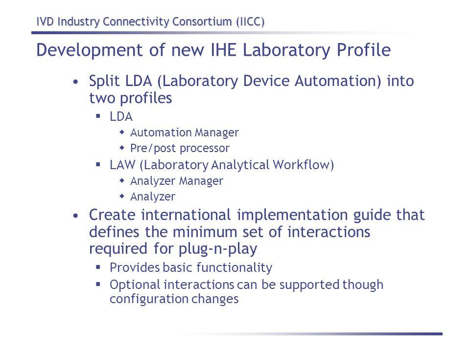 Development of new IHE Laboratory Profile