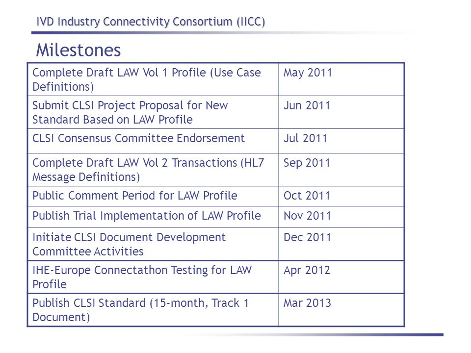 Milestones Complete Draft LAW Vol 1 Profile (Use Case Definitions)