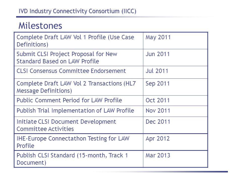 Milestones Complete Draft LAW Vol 1 Profile (Use Case Definitions)