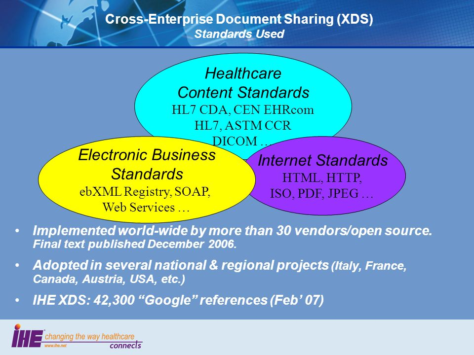 Cross-Enterprise Document Sharing (XDS) Standards Used