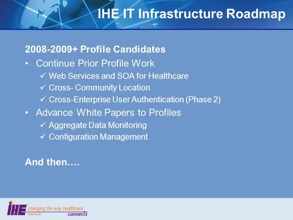 IHE IT Infrastructure Roadmap