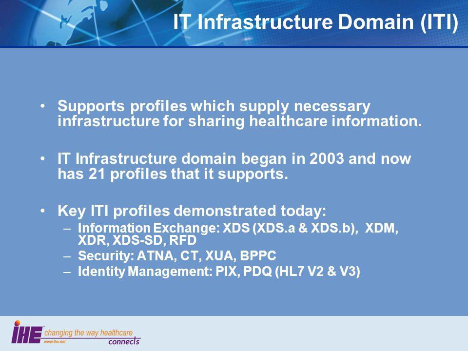 IT Infrastructure Domain (ITI)