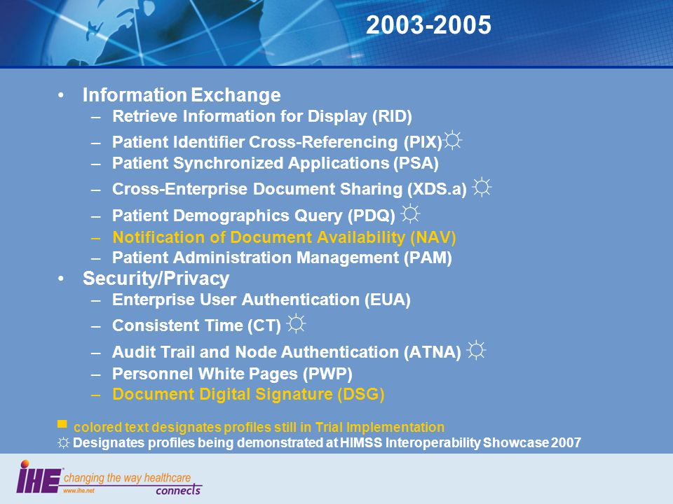 2003-2005 Information Exchange Security/Privacy