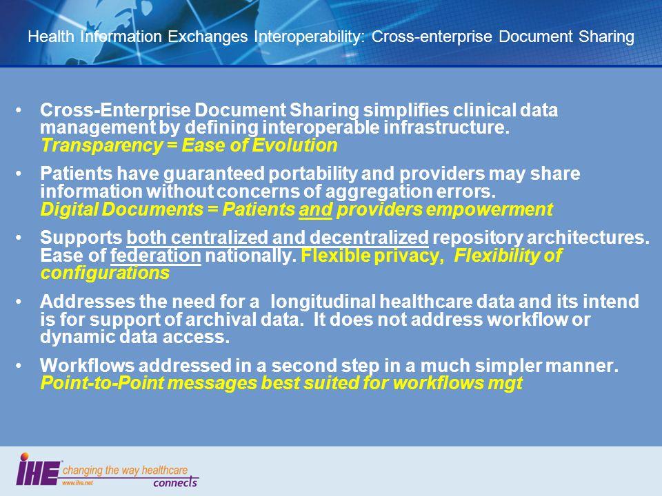 Health Information Exchanges Interoperability: Cross-enterprise Document Sharing