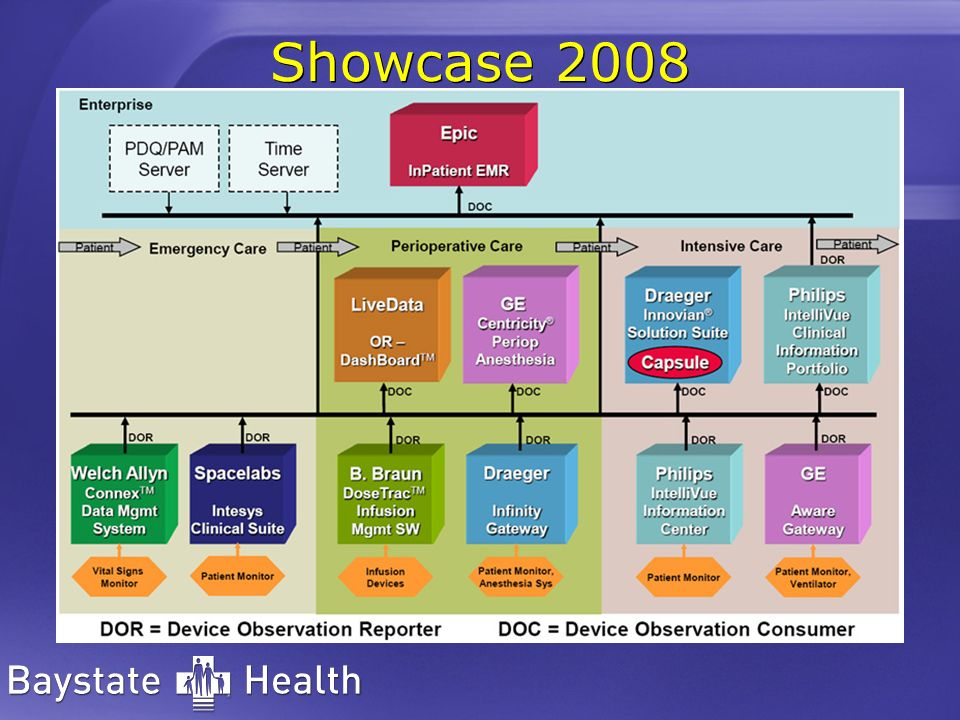 Showcase 2008
