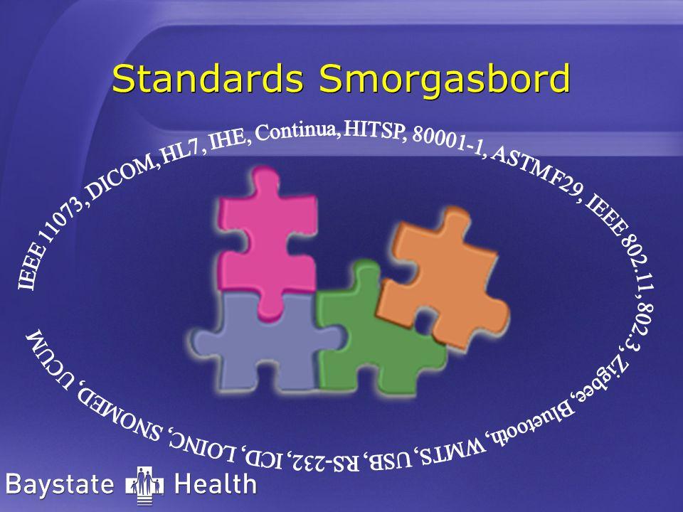 Standards Smorgasbord