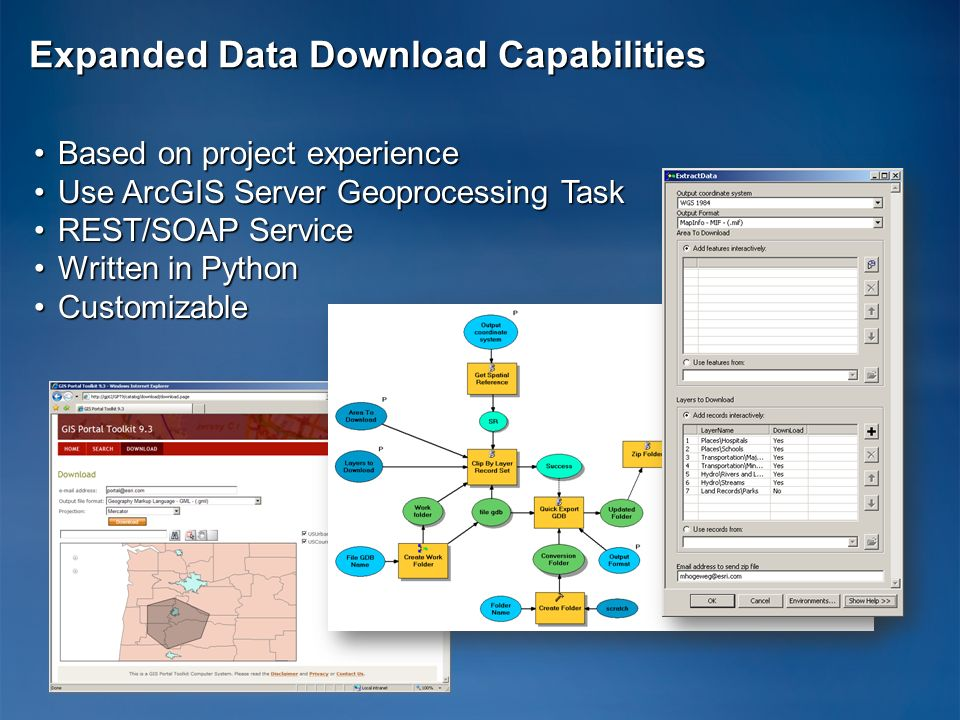 Expanded Data Download Capabilities