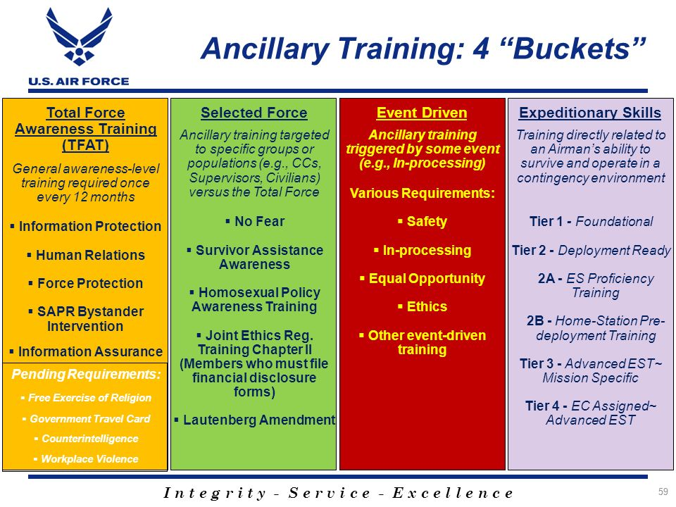 Adls go learn training - dhdp.askchineseman.com