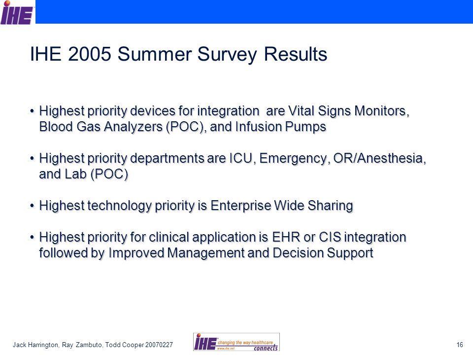 IHE 2005 Summer Survey Results