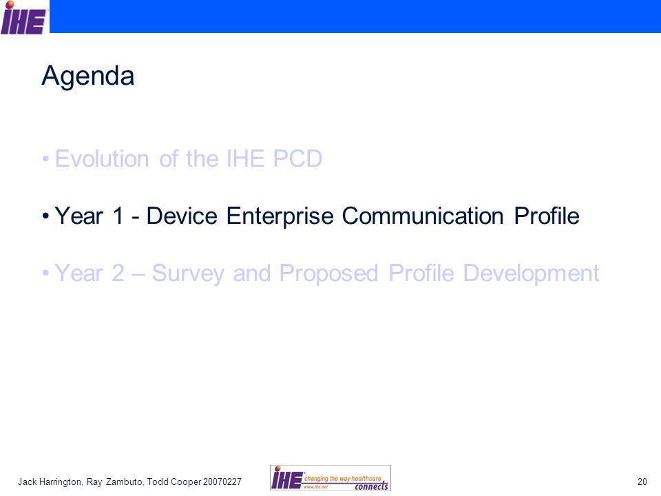 Agenda Evolution of the IHE PCD