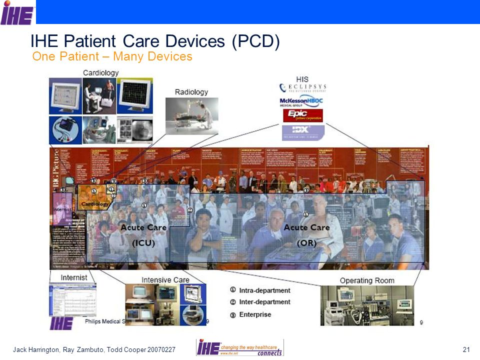 IHE Patient Care Devices (PCD)