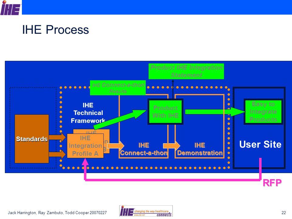 Product IHE Integration Statement