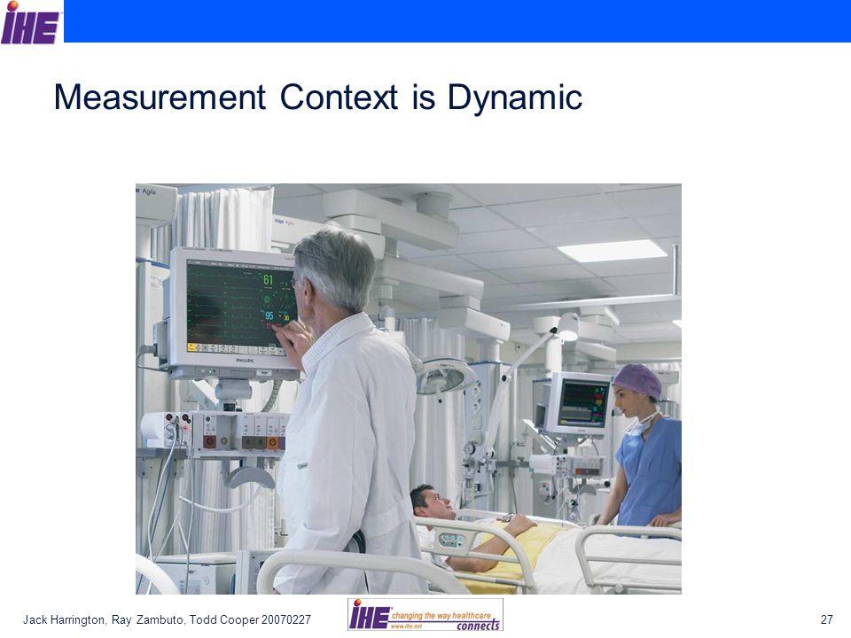 Measurement Context is Dynamic