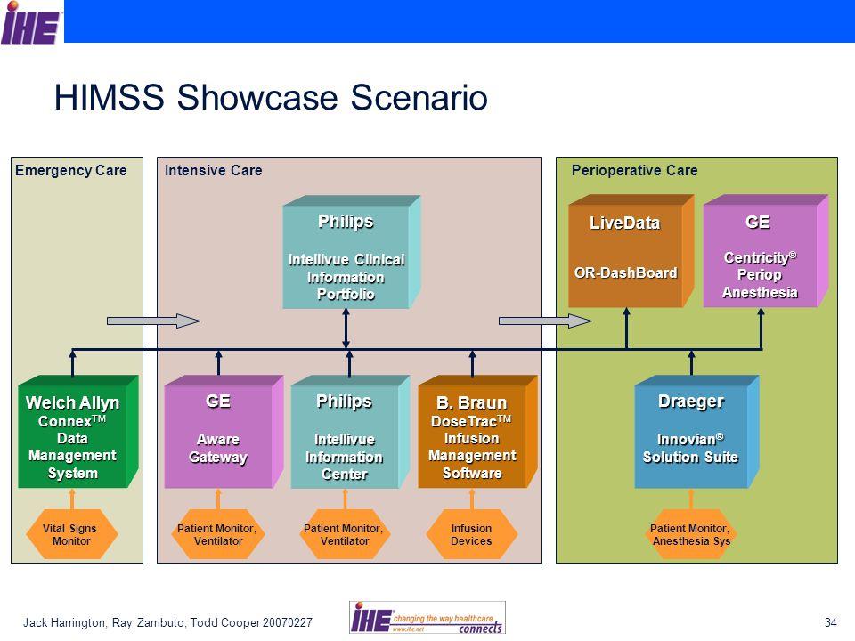 HIMSS Showcase Scenario