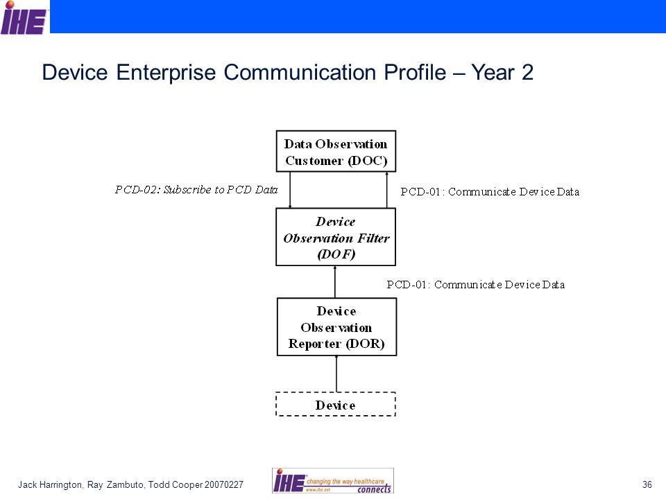Device Enterprise Communication Profile – Year 2