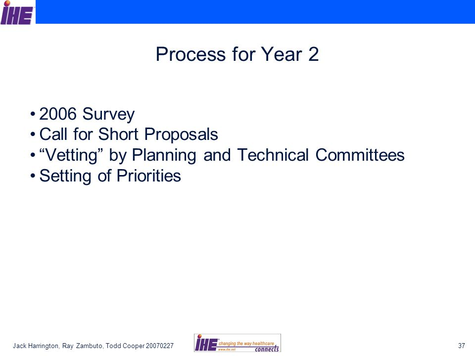 Process for Year 2 2006 Survey Call for Short Proposals