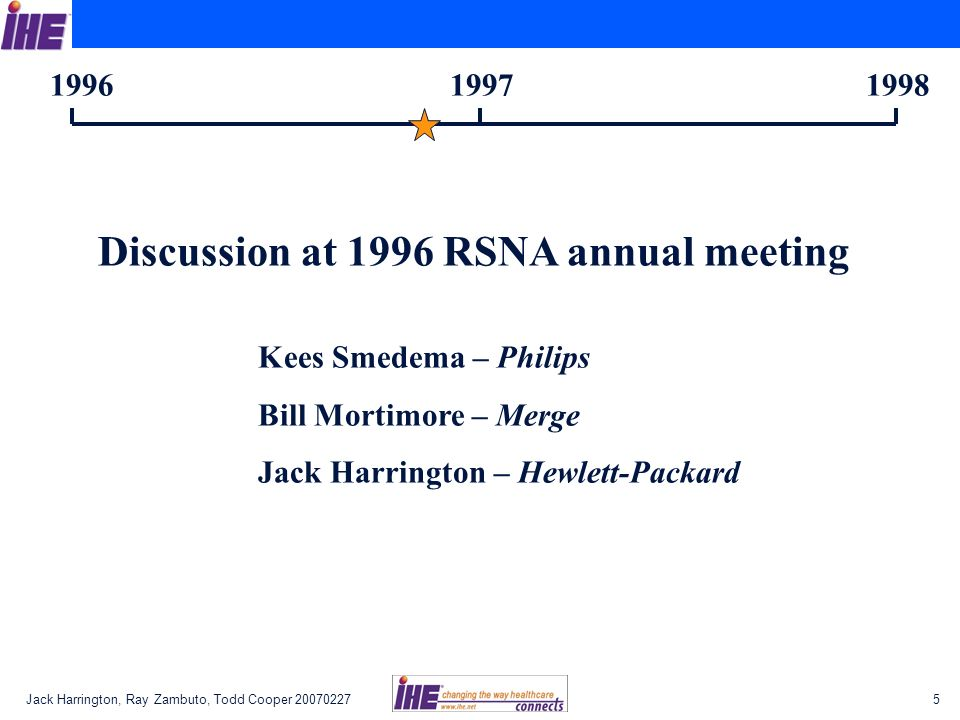 Discussion at 1996 RSNA annual meeting