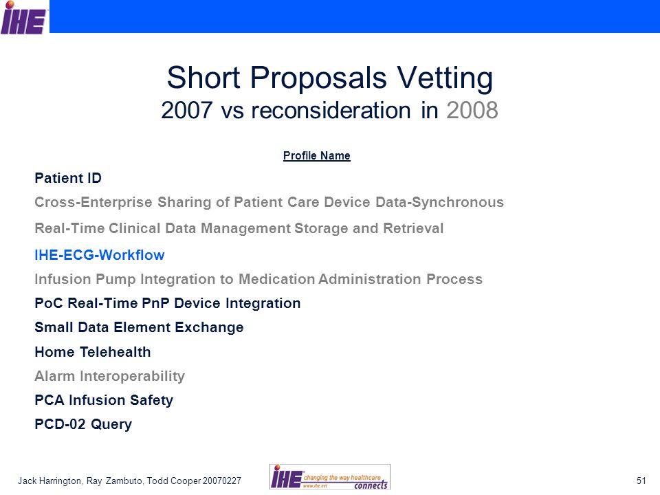 Short Proposals Vetting 2007 vs reconsideration in 2008