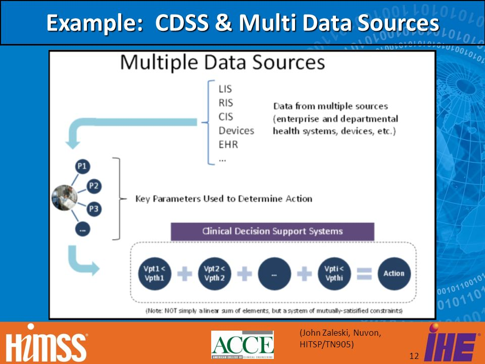 Example: CDSS & Multi Data Sources