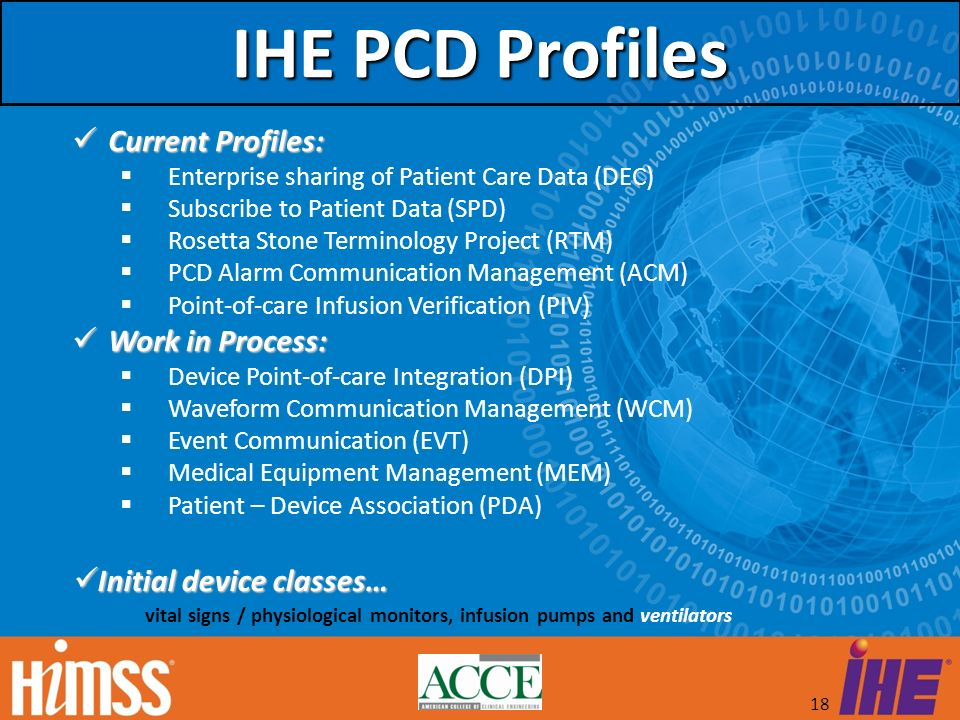 IHE PCD Profiles Current Profiles: Work in Process: