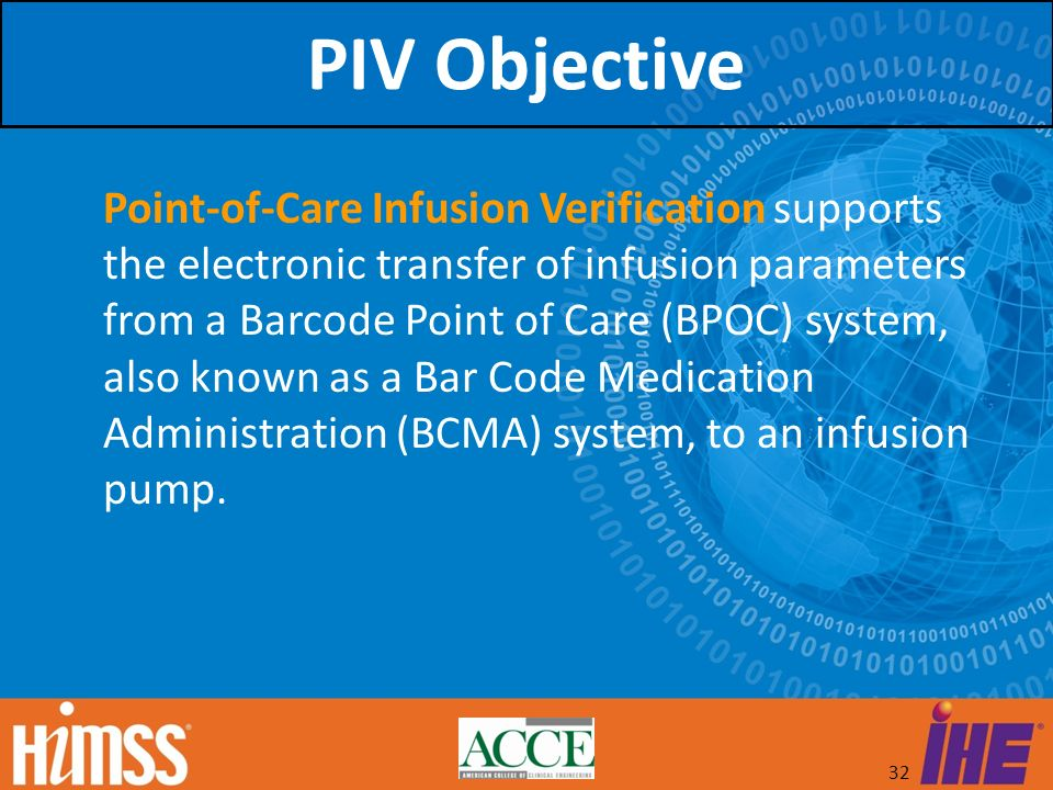 PIV Objective
