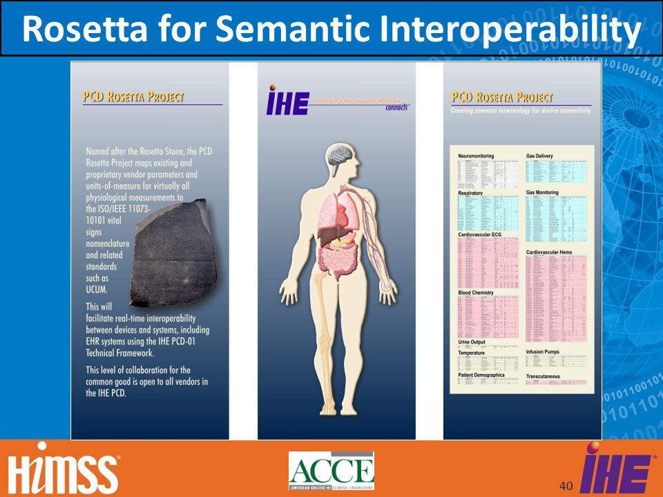 Rosetta for Semantic Interoperability