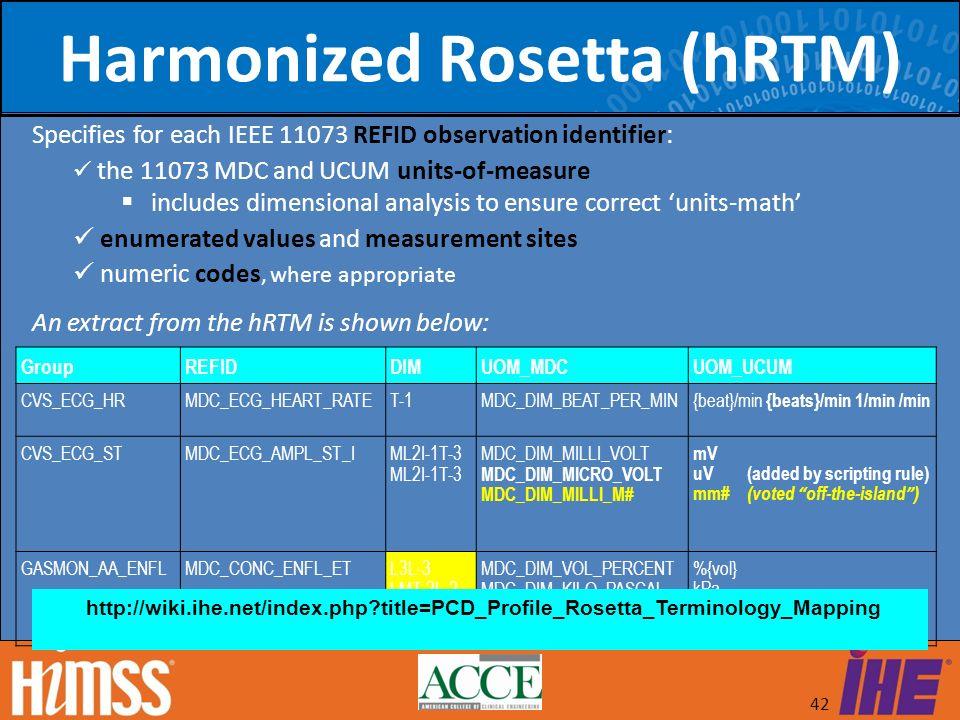 Harmonized Rosetta (hRTM)