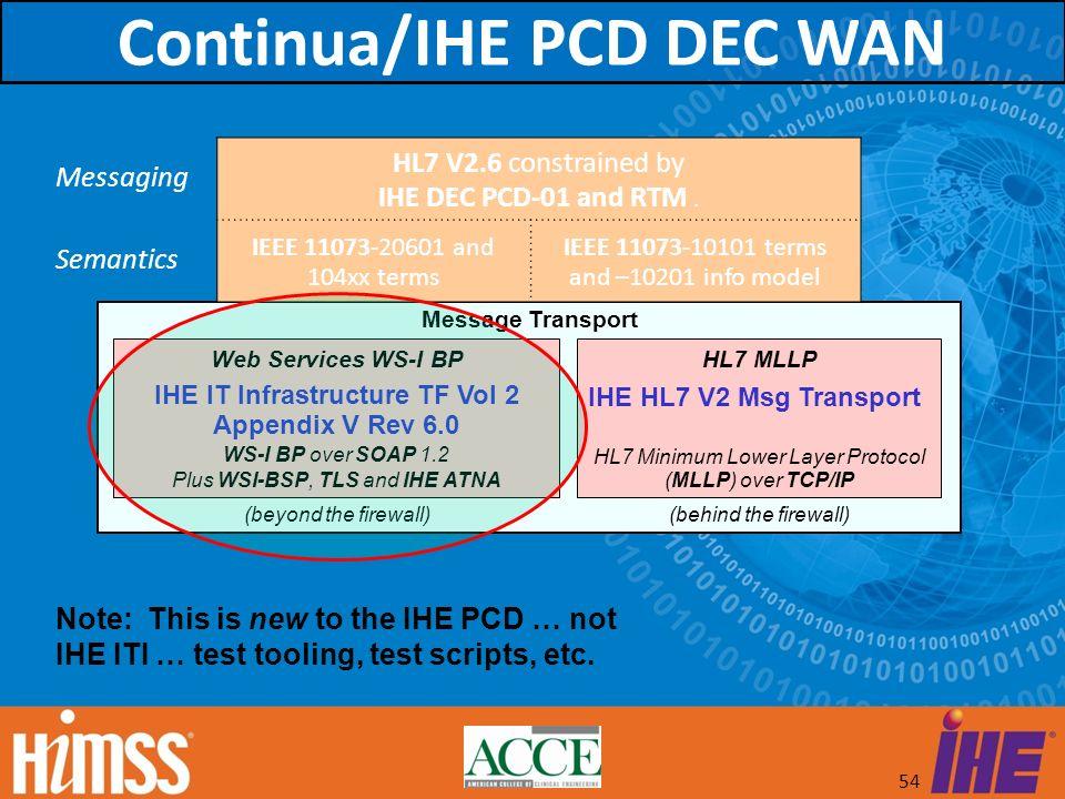 Continua/IHE PCD DEC WAN
