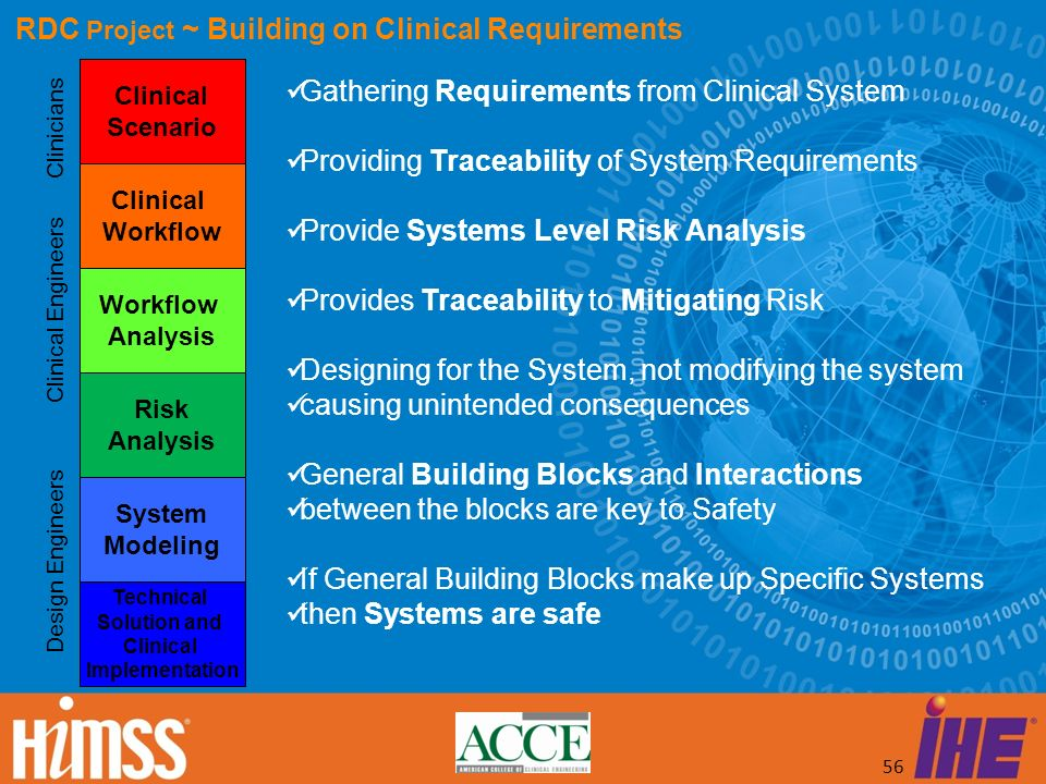 RDC Project ~ Building on Clinical Requirements