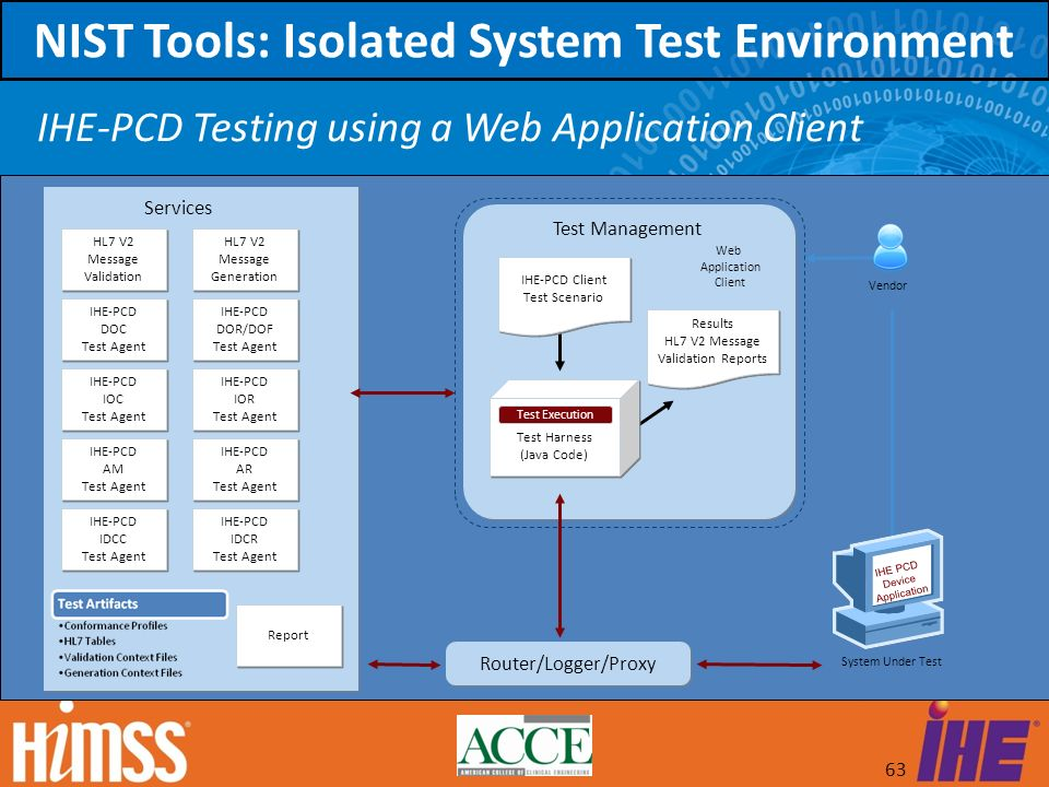 NIST Tools: Isolated System Test Environment