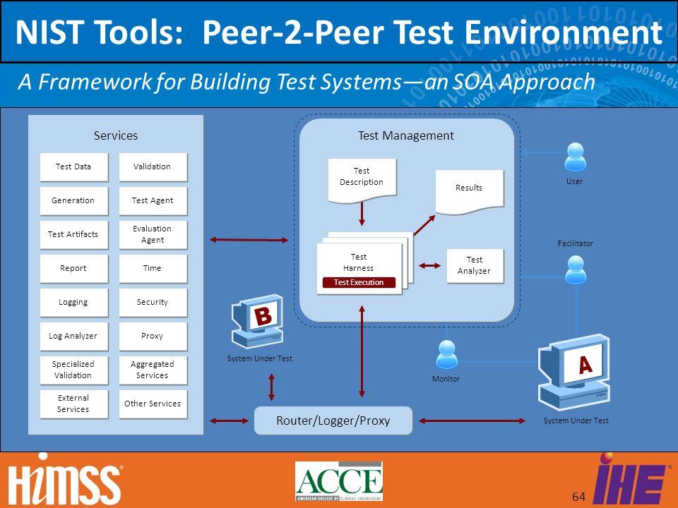NIST Tools: Peer-2-Peer Test Environment