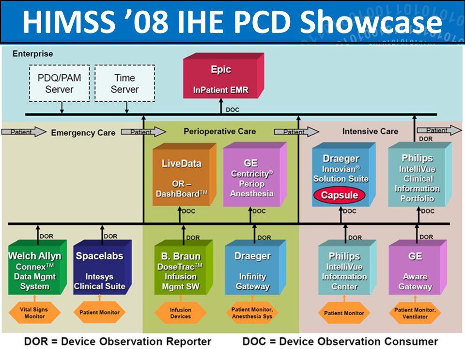 HIMSS '08 IHE PCD Showcase