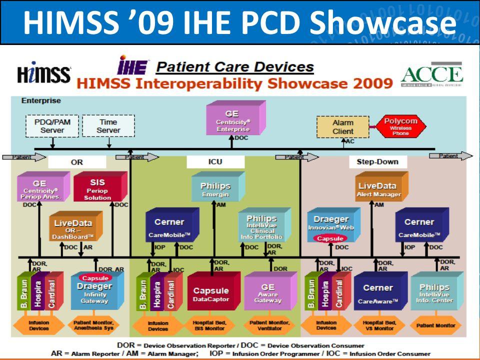 HIMSS '09 IHE PCD Showcase