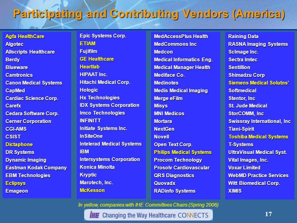 Participating and Contributing Vendors (America)