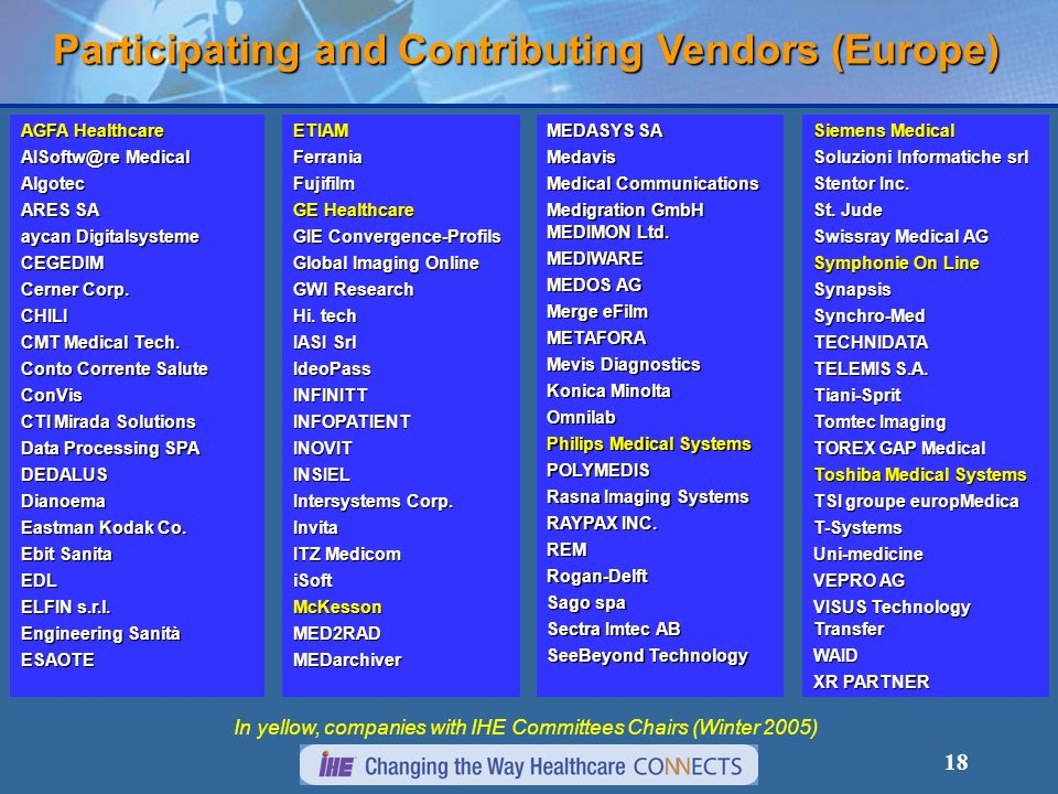 Participating and Contributing Vendors (Europe)
