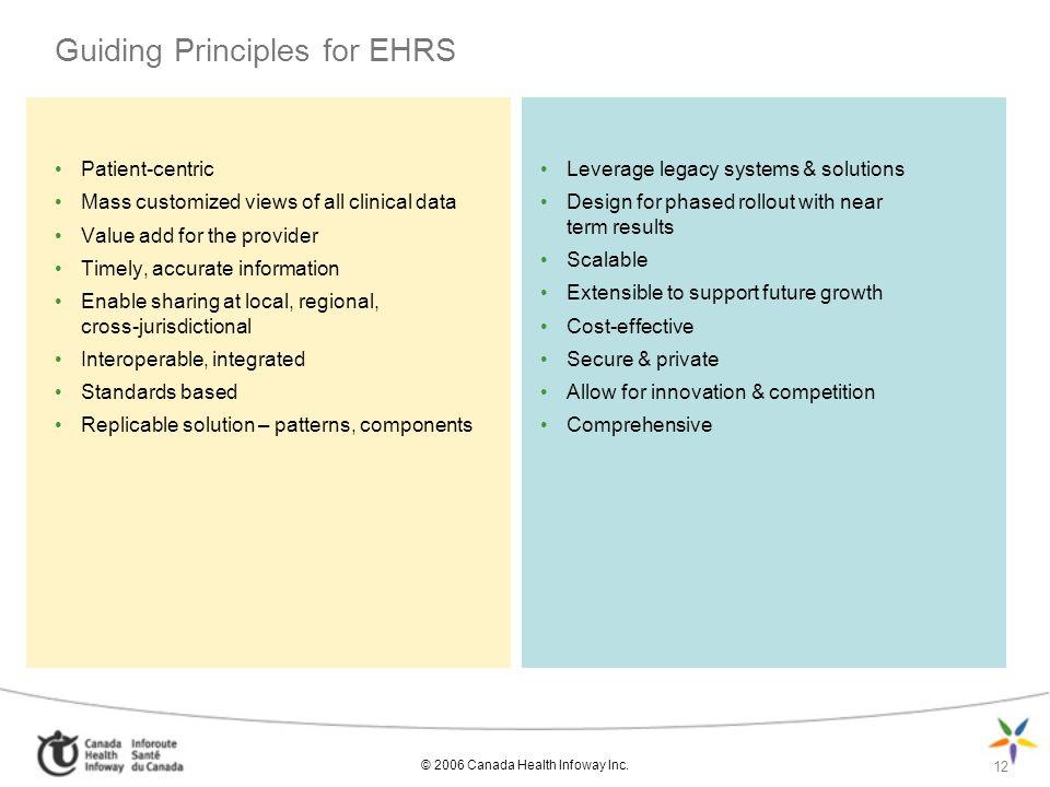 Guiding Principles for EHRS